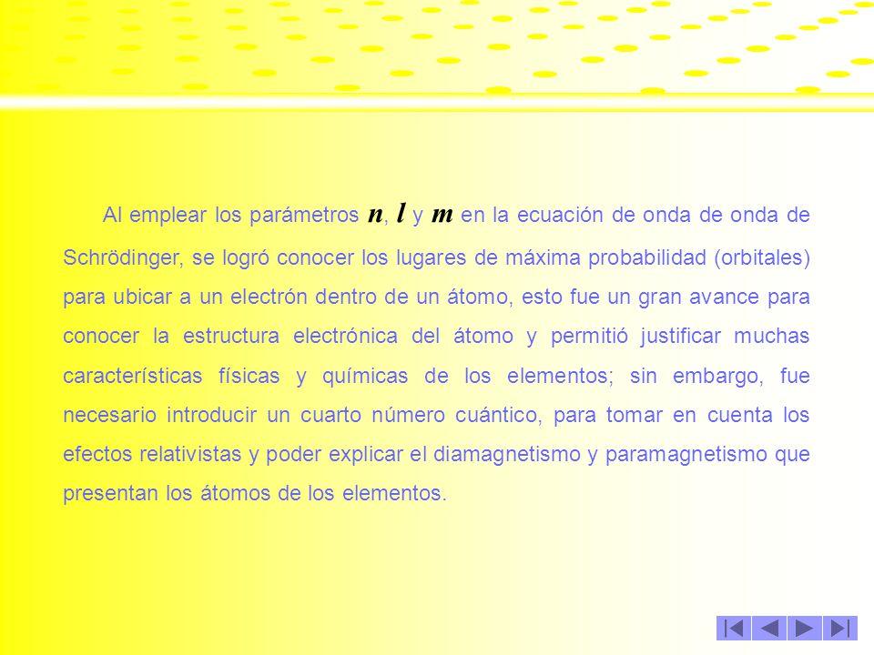 1a. Órbita 2a. Órbita 3a. Órbita n123 l (Orbital)0 00(s)00(s)0 00(s)00(s)1 11(p)11(p)0 00(s)00(s)1 11(p)11(p)2 22(d)22(d) m000+100+1-20+1+2 3a. Órbita