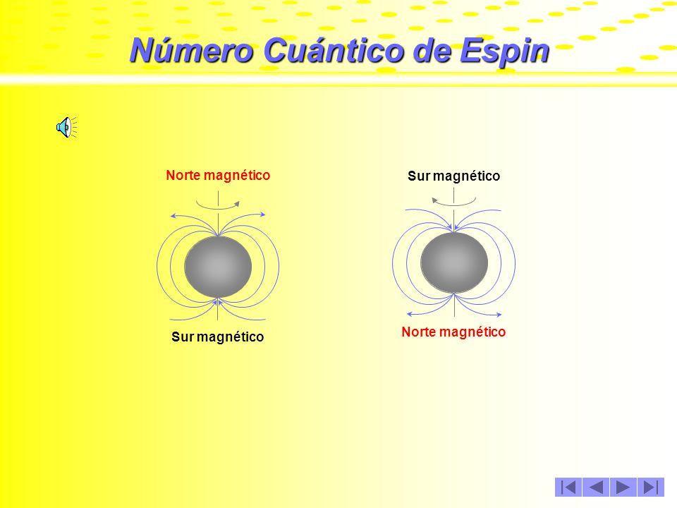 Número Cuántico de Espin El cuarto número cuántico se denota con una letra s y se le denomina número cuántico de espin o de giro del electrón. Este nú
