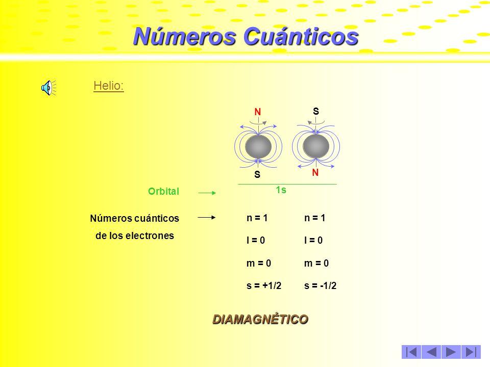 Números Cuánticos Hidrógeno: Orbital 1s N S Números cuánticos del electrón n = 1 l = 0 m = 0 s = +1/2 PARAMAGNÉTICO