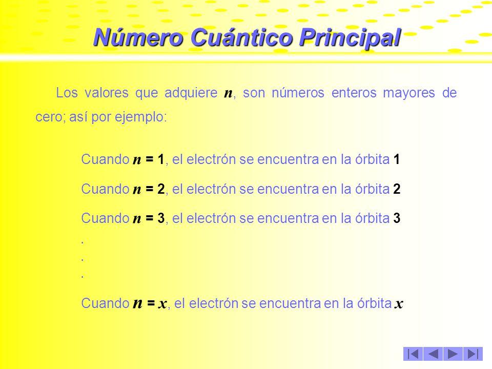 Número Cuántico Principal El número cuántico principal, se denota con un una letra n y su valor indica la órbita o nivel energético en el que se encue