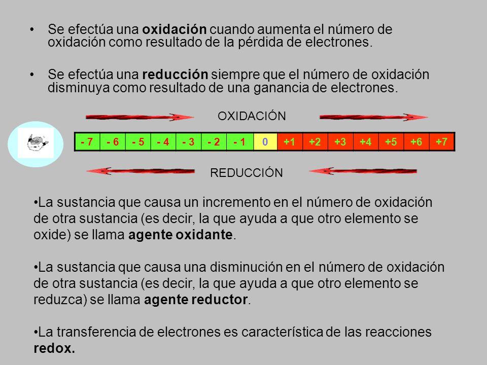 Se efectúa una oxidación cuando aumenta el número de oxidación como resultado de la pérdida de electrones. Se efectúa una reducción siempre que el núm