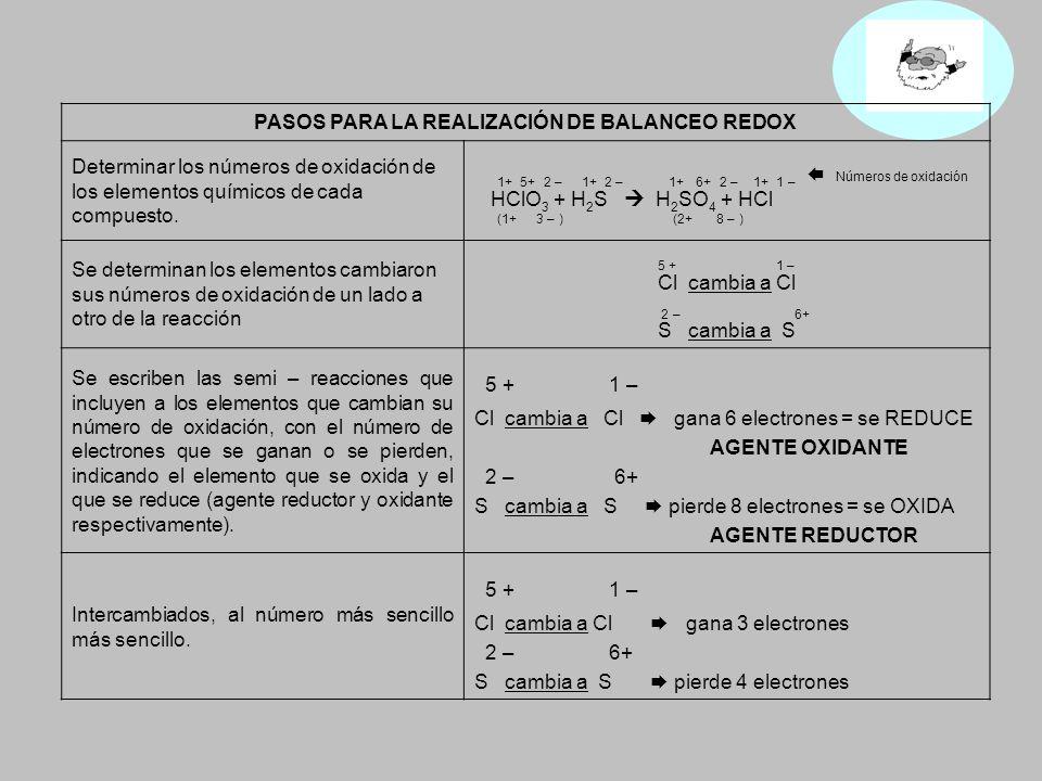PASOS PARA LA REALIZACIÓN DE BALANCEO REDOX Determinar los números de oxidación de los elementos químicos de cada compuesto. 1+ 5+ 2 – 1+ 2 – 1+ 6+ 2