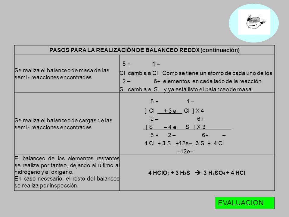 PASOS PARA LA REALIZACIÓN DE BALANCEO REDOX (continuación) Se realiza el balanceo de masa de las semi - reacciones encontradas 5 + 1 – Cl cambia a Cl