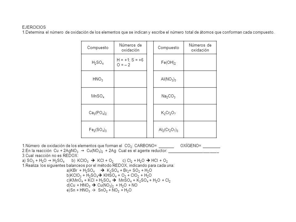 EJERCICIOS 1.Determina el número de oxidación de los elementos que se indican y escribe el número total de átomos que conforman cada compuesto. Compue
