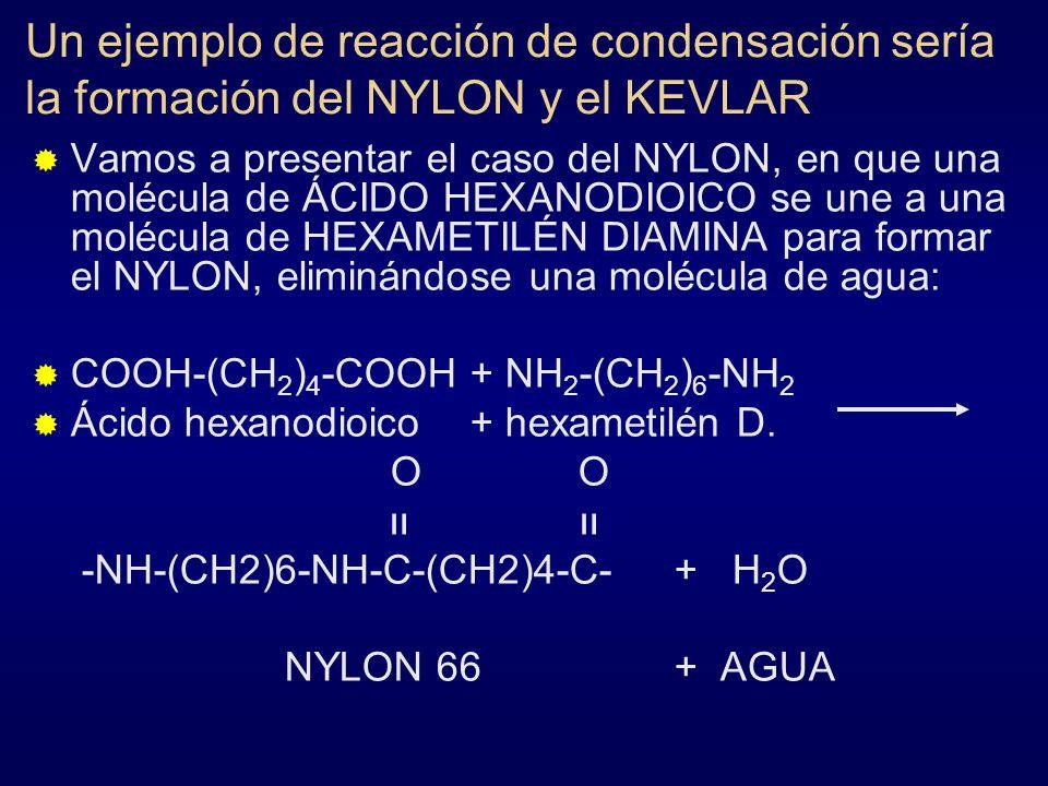 Un ejemplo de reacción de condensación sería la formación del NYLON y el KEVLAR Vamos a presentar el caso del NYLON, en que una molécula de ÁCIDO HEXA