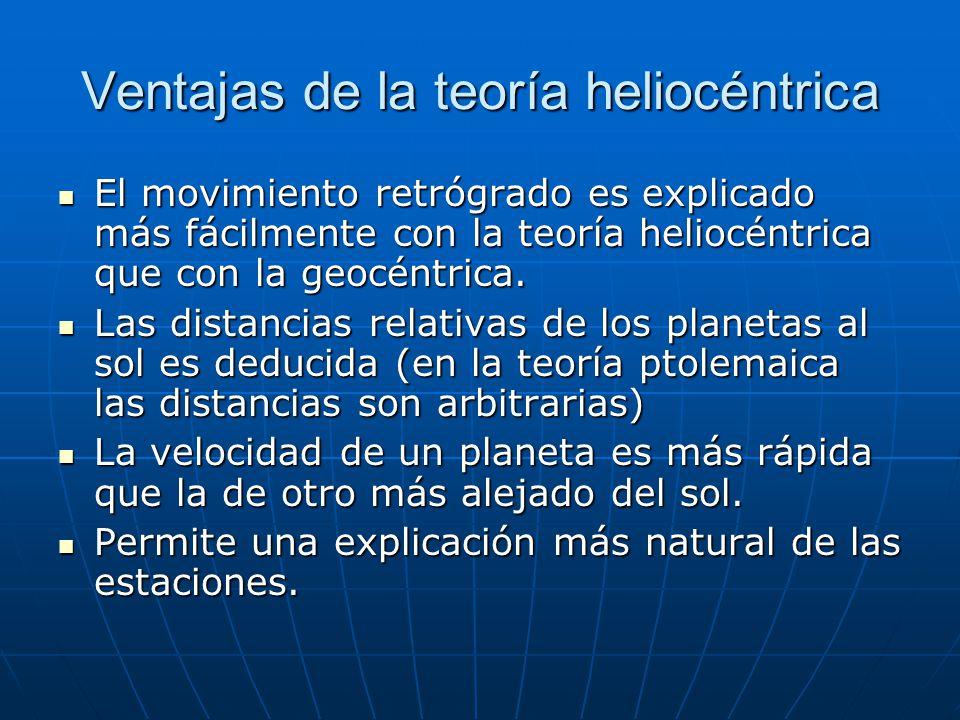 Ventajas de la teoría heliocéntrica El movimiento retrógrado es explicado más fácilmente con la teoría heliocéntrica que con la geocéntrica. El movimi
