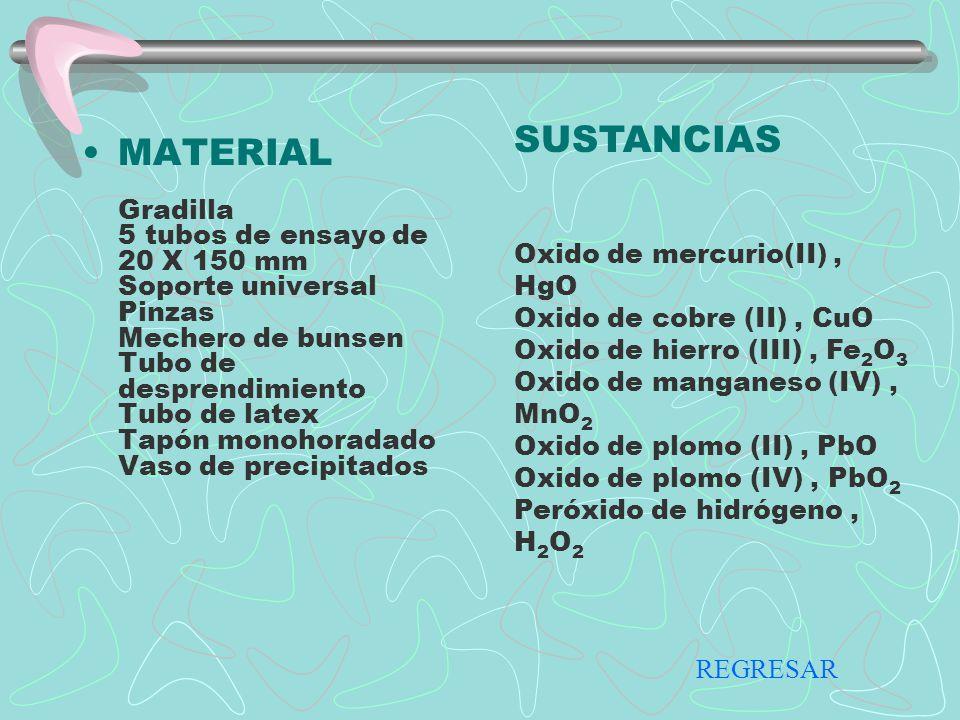 BIBLIOGRAFÍA W.I. Masterton; E.J Slowinski. Química General Superior 3ª Edición. Nueva Editorial Interamericana. México 1974. H.W. Ferguson; J.S. Schm