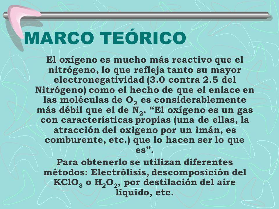 MARCO TEORICO: El oxígeno es uno de los elementos mas importantes para la vida del planeta, además es uno de los más abundantes sobre la corteza terre