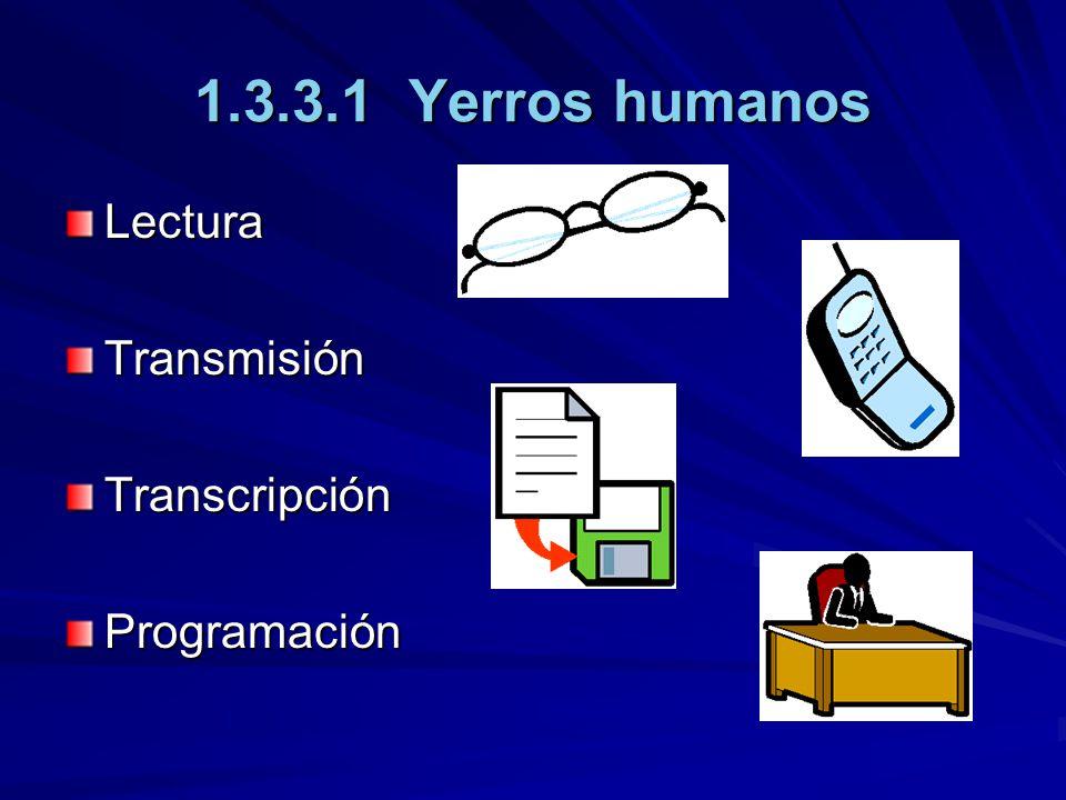1.3.3.1 Yerros humanos LecturaTransmisiónTranscripciónProgramación