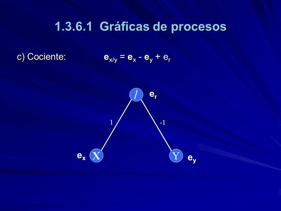 1.3.6.1 Gráficas de procesos c) Cociente: e x/y = e x - e y + e r / Y X erer exex eyey 1
