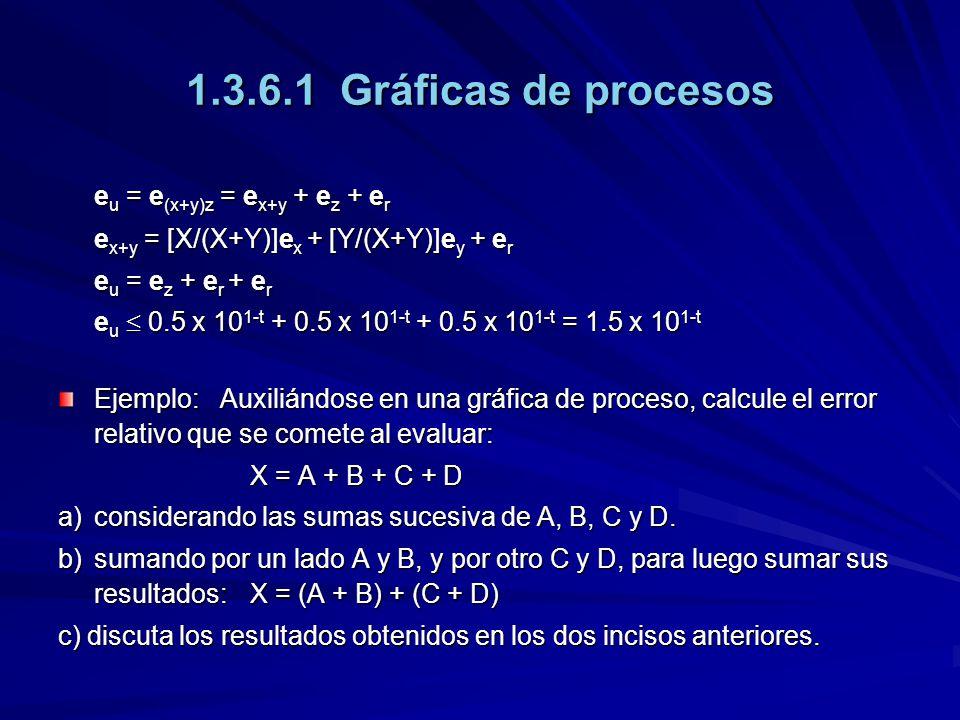 1.3.6.1 Gráficas de procesos e u = e (x+y)z = e x+y + e z + e r e x+y = [X/(X+Y)]e x + [Y/(X+Y)]e y + e r e u = e z + e r + e r e u 0.5 x 10 1-t + 0.5 x 10 1-t + 0.5 x 10 1-t = 1.5 x 10 1-t Ejemplo: Auxiliándose en una gráfica de proceso, calcule el error relativo que se comete al evaluar: X = A + B + C + D a)considerando las sumas sucesiva de A, B, C y D.
