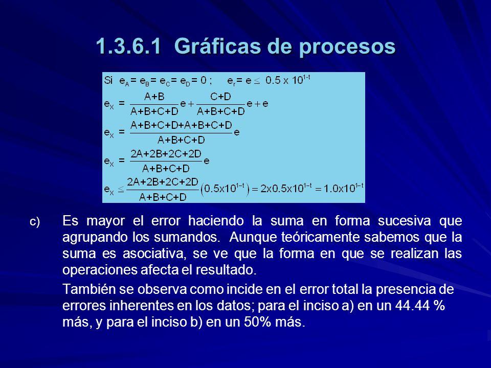 c) c) Es mayor el error haciendo la suma en forma sucesiva que agrupando los sumandos. Aunque teóricamente sabemos que la suma es asociativa, se ve qu