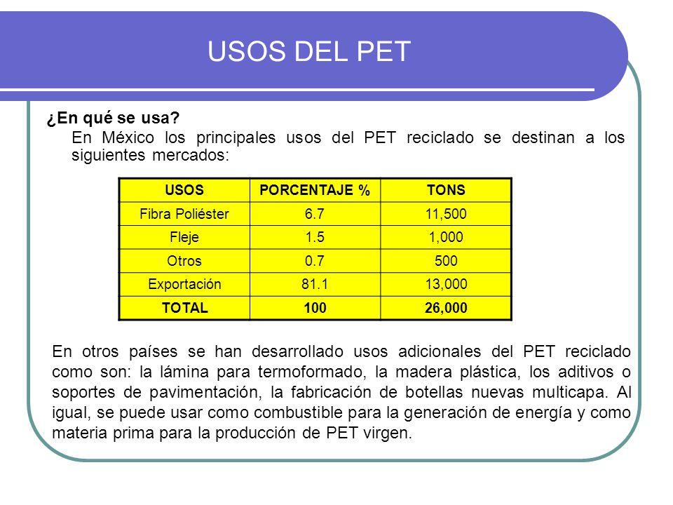 USOS DEL PET ¿En qué se usa? En México los principales usos del PET reciclado se destinan a los siguientes mercados: En otros países se han desarrolla
