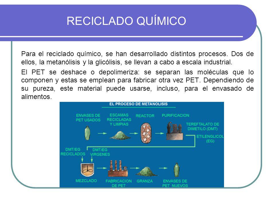 COMPARACIÓN ENTRE EL RECICLADO MECÁNICO Y QUÍMICO Reciclado Mecánico Reciclado Químico GlicólisisMetanolisis Calidad del desperdicio AltaModeradaAmplia Costos de operaciónBajoModeradoAlto Calidad de producciónModeradaAltaVirgen MercadoReducidoMuchosTodos