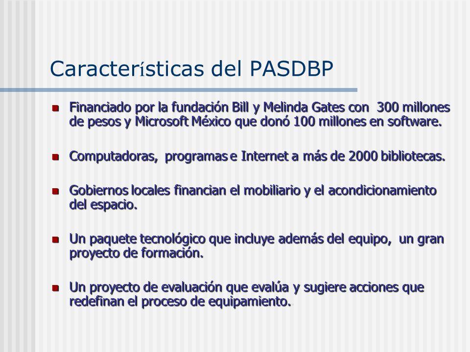 Caracter í sticas del PASDBP Financiado por la fundación Bill y Melinda Gates con 300 millones de pesos y Microsoft México que donó 100 millones en software.