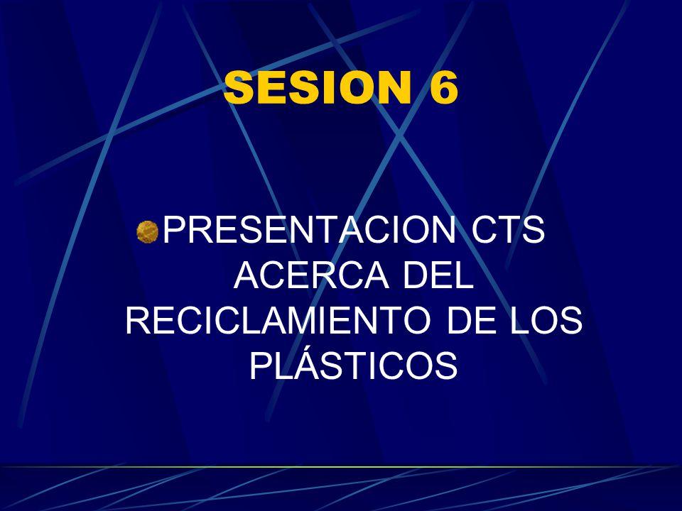 SESION 6 PRESENTACION CTS ACERCA DEL RECICLAMIENTO DE LOS PLÁSTICOS