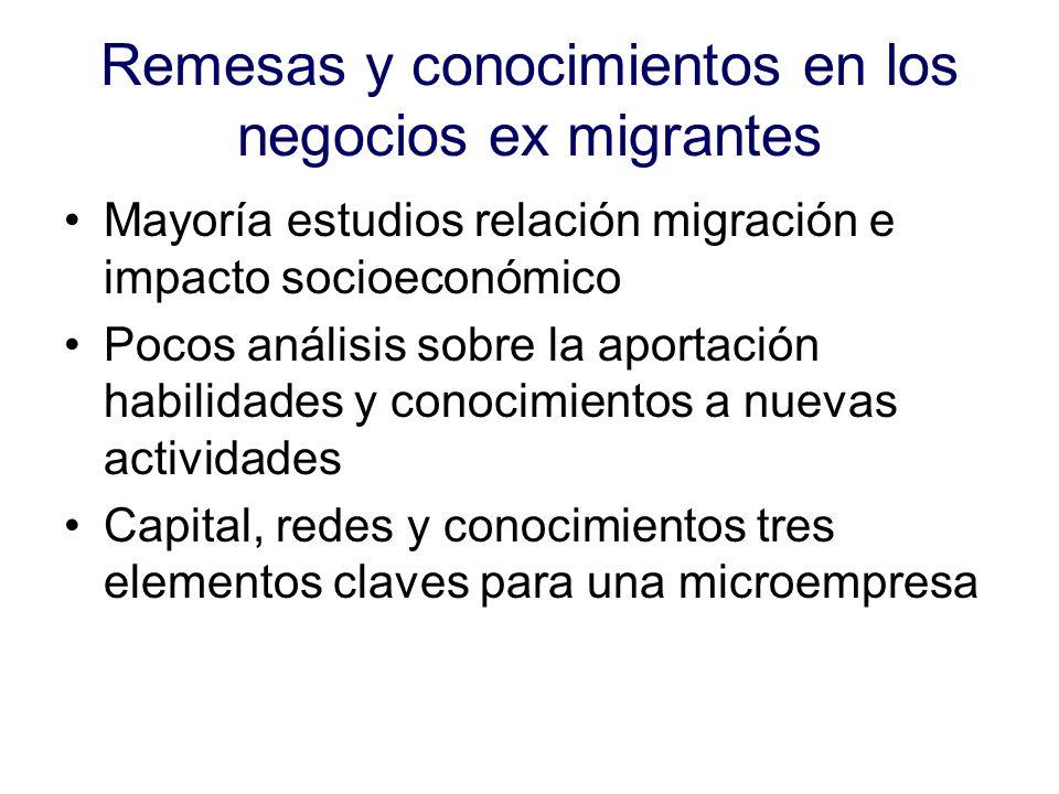 Remesas y conocimientos en los negocios ex migrantes Mayoría estudios relación migración e impacto socioeconómico Pocos análisis sobre la aportación habilidades y conocimientos a nuevas actividades Capital, redes y conocimientos tres elementos claves para una microempresa
