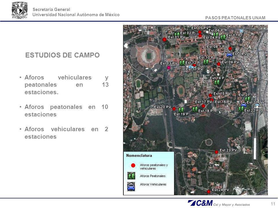 PASOS PEATONALES UNAM Secretaria General Universidad Nacional Autónoma de México 11 ESTUDIOS DE CAMPO Aforos vehiculares y peatonales en 13 estaciones