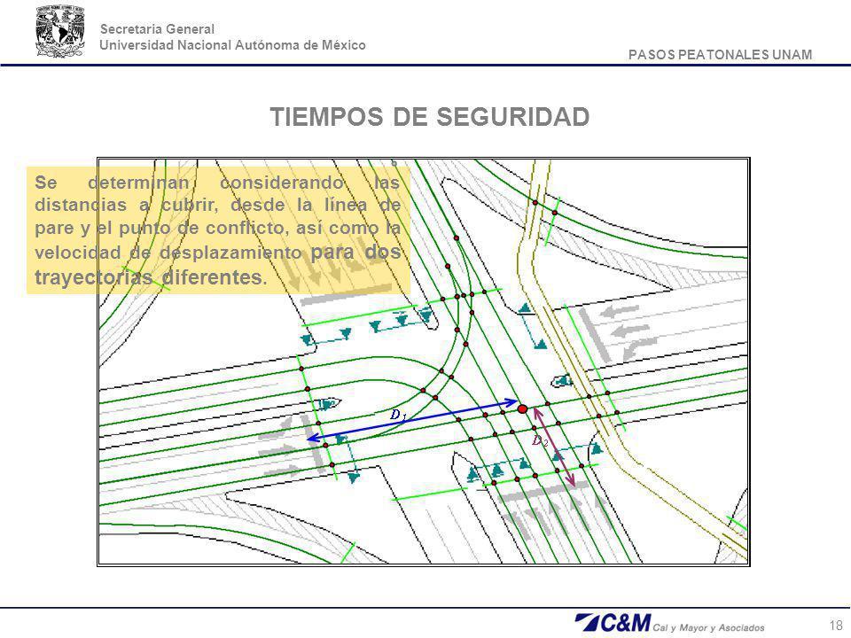 PASOS PEATONALES UNAM Secretaria General Universidad Nacional Autónoma de México 18 TIEMPOS DE SEGURIDAD Se determinan considerando las distancias a c