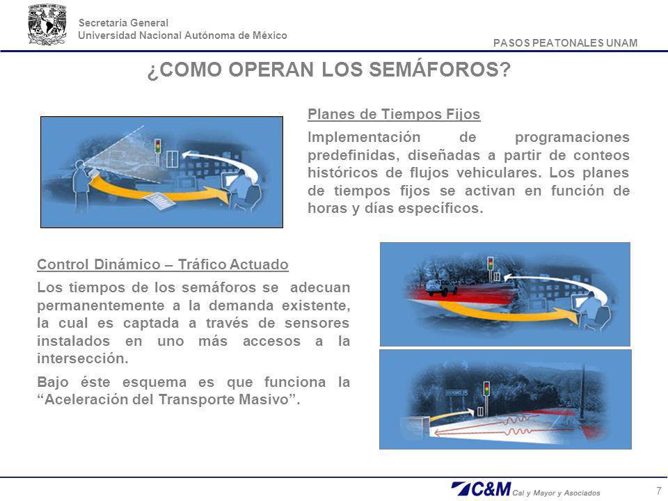 PASOS PEATONALES UNAM Secretaria General Universidad Nacional Autónoma de México 7 Planes de Tiempos Fijos Implementación de programaciones predefinid