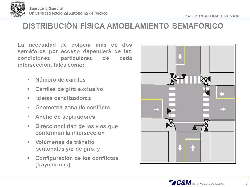 PASOS PEATONALES UNAM Secretaria General Universidad Nacional Autónoma de México 8 La necesidad de colocar más de dos semáforos por acceso dependerá d