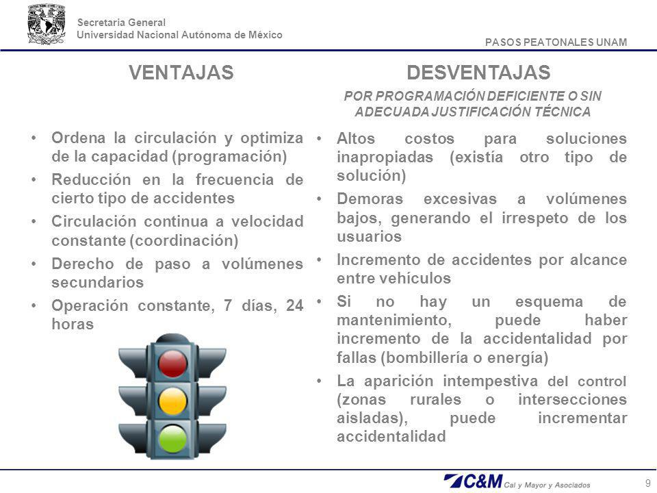 PASOS PEATONALES UNAM Secretaria General Universidad Nacional Autónoma de México 9 Ordena la circulación y optimiza de la capacidad (programación) Red