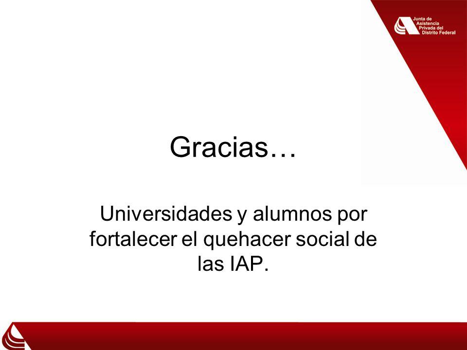 Gracias… Universidades y alumnos por fortalecer el quehacer social de las IAP.