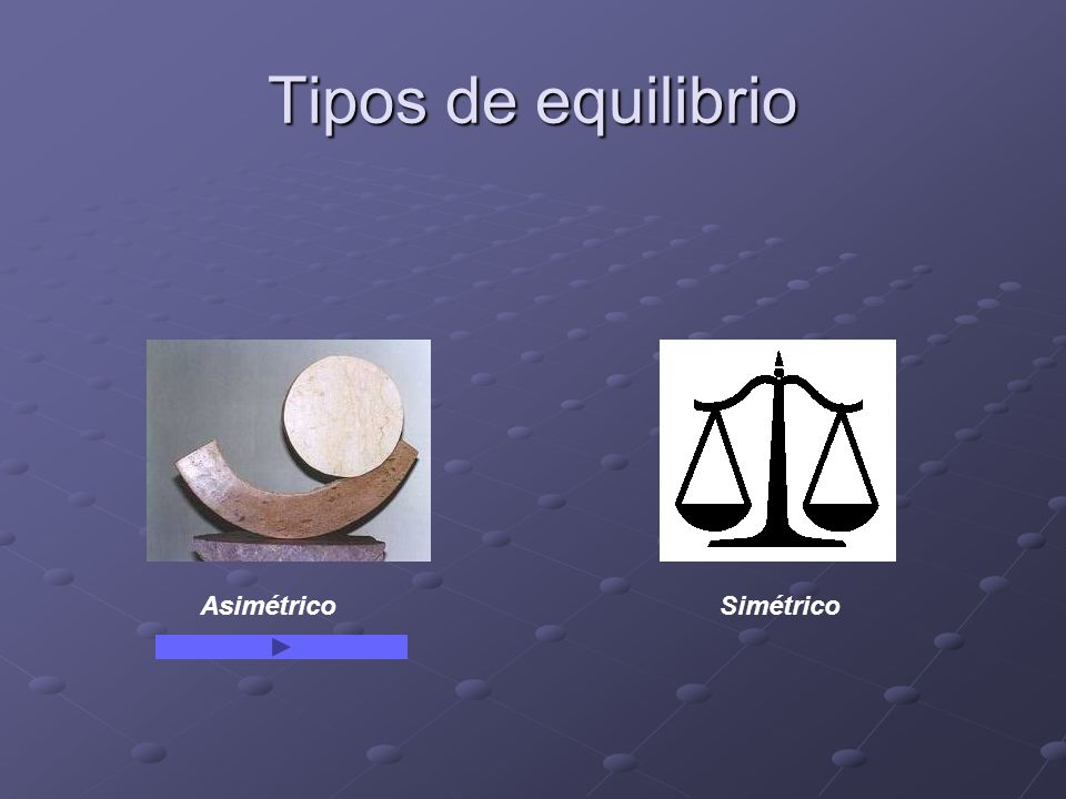 Tipos de equilibrio SimétricoAsimétrico