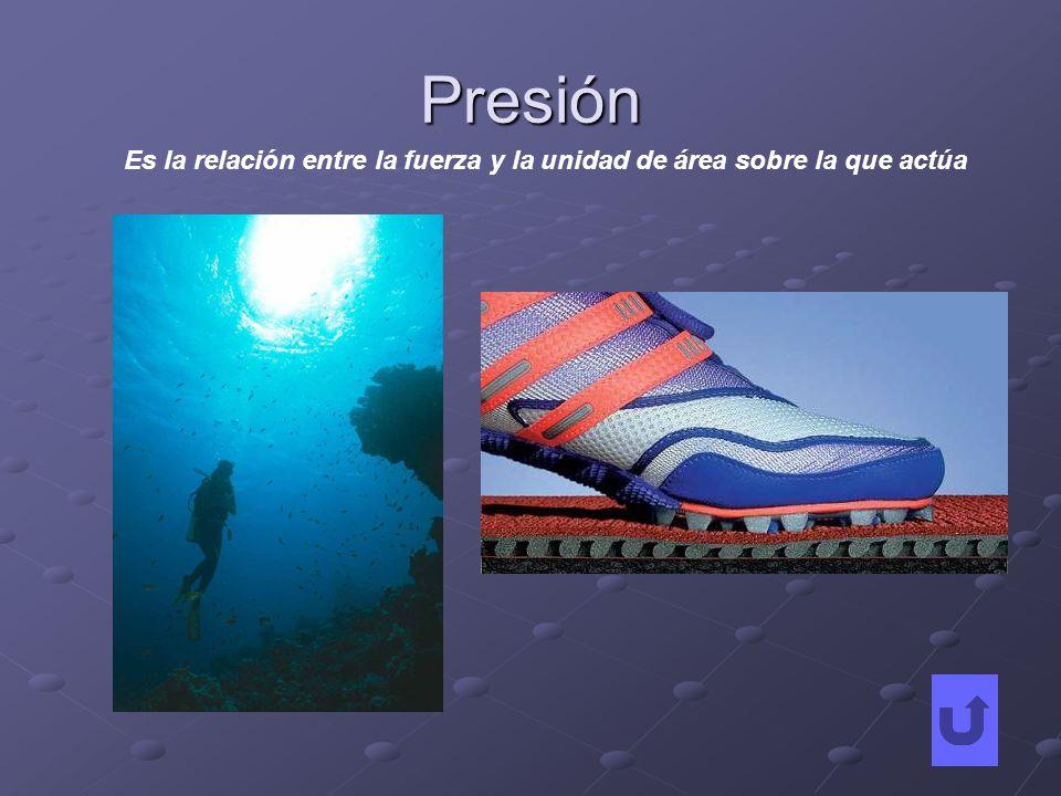 Presión Es la relación entre la fuerza y la unidad de área sobre la que actúa