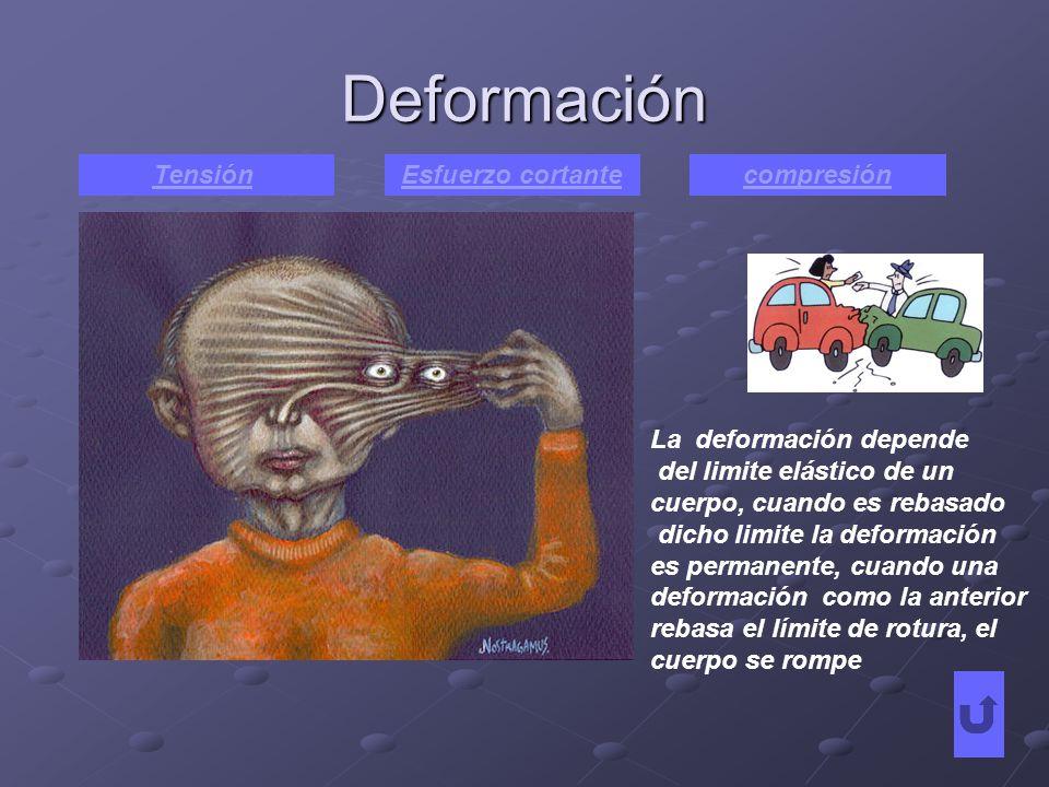 Deformación TensiónEsfuerzo cortantecompresión La deformación depende del limite elástico de un cuerpo, cuando es rebasado dicho limite la deformación