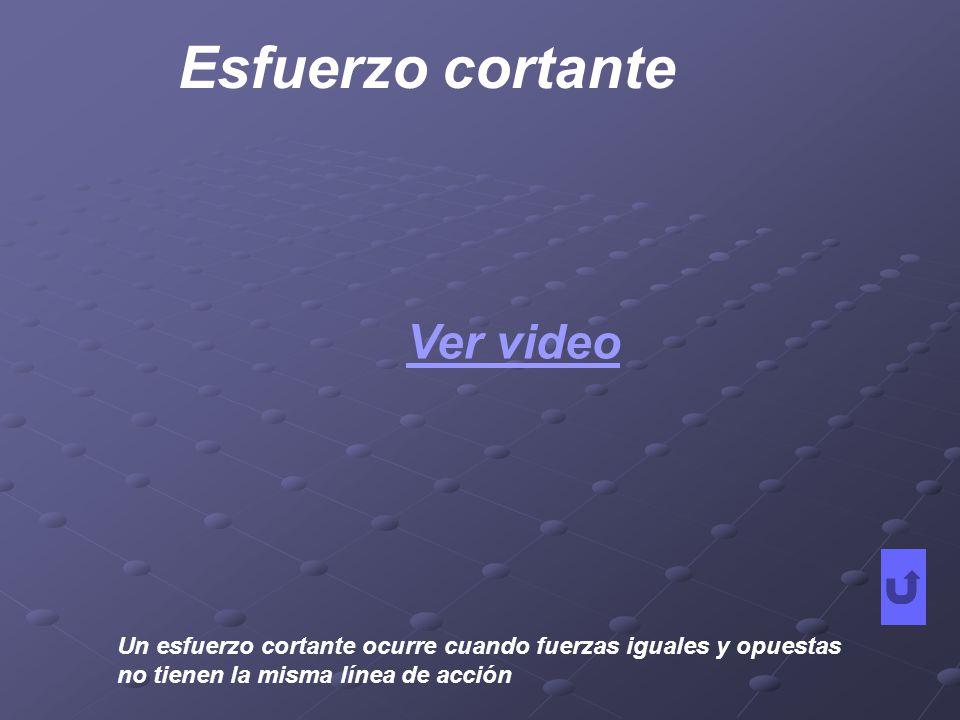 Esfuerzo cortante Un esfuerzo cortante ocurre cuando fuerzas iguales y opuestas no tienen la misma línea de acción Ver video