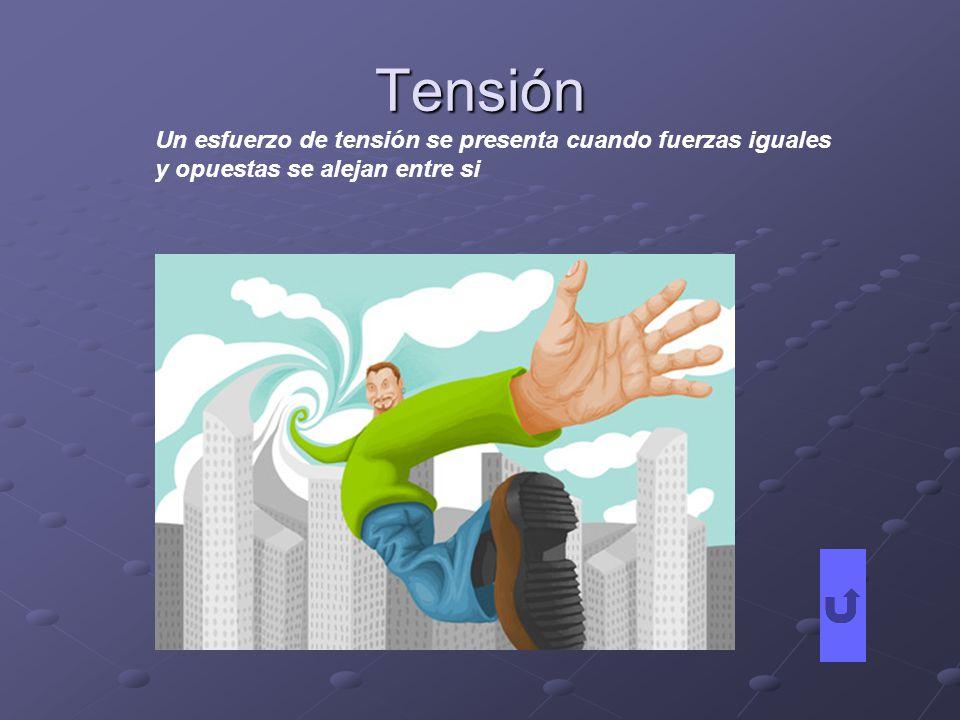 Tensión Un esfuerzo de tensión se presenta cuando fuerzas iguales y opuestas se alejan entre si