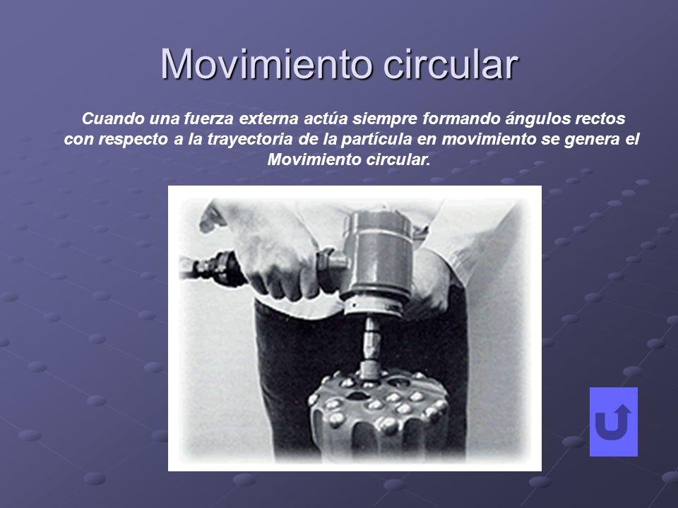 Movimiento circular Cuando una fuerza externa actúa siempre formando ángulos rectos con respecto a la trayectoria de la partícula en movimiento se gen