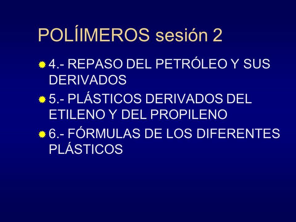 POLÍIMEROS sesión 2 4.- REPASO DEL PETRÓLEO Y SUS DERIVADOS 5.- PLÁSTICOS DERIVADOS DEL ETILENO Y DEL PROPILENO 6.- FÓRMULAS DE LOS DIFERENTES PLÁSTIC
