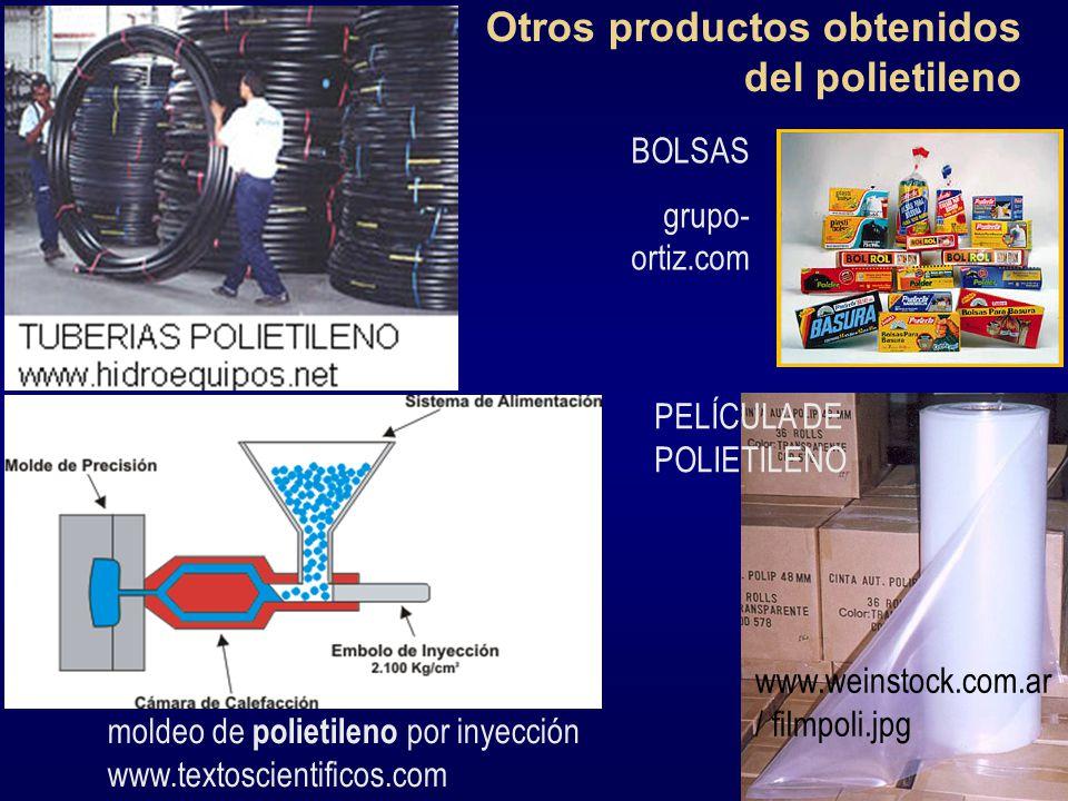 Otros productos obtenidos del polietileno www.weinstock.com.ar / filmpoli.jpg PELÍCULA DE POLIETILENO BOLSAS grupo- ortiz.com moldeo de polietileno po