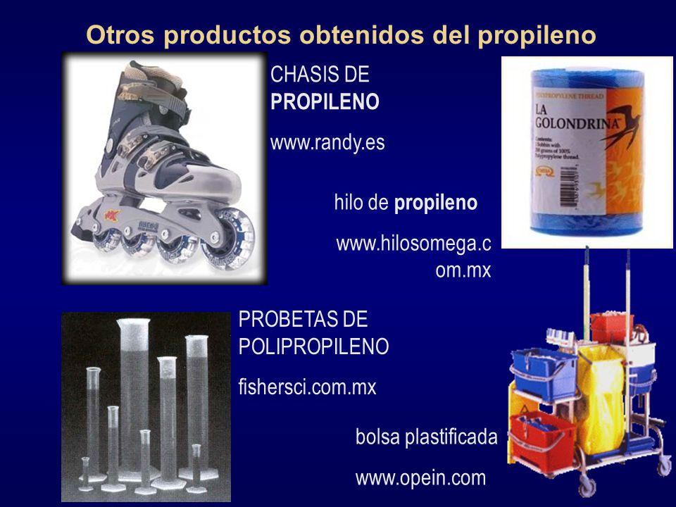 Otros productos obtenidos del propileno bolsa plastificada www.opein.com PROBETAS DE POLIPROPILENO fishersci.com.mx CHASIS DE PROPILENO www.randy.es h