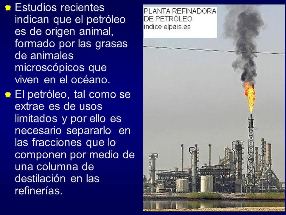Entre los derivados del petróleo tenemos el gas licuado, las gasolinas, el diesel, parafinas, todos ellos compuestos agrupados bajo el nombre de alcanos.