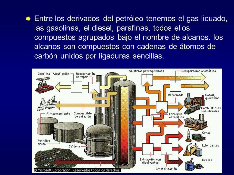 Entre los derivados del petróleo tenemos el gas licuado, las gasolinas, el diesel, parafinas, todos ellos compuestos agrupados bajo el nombre de alcan