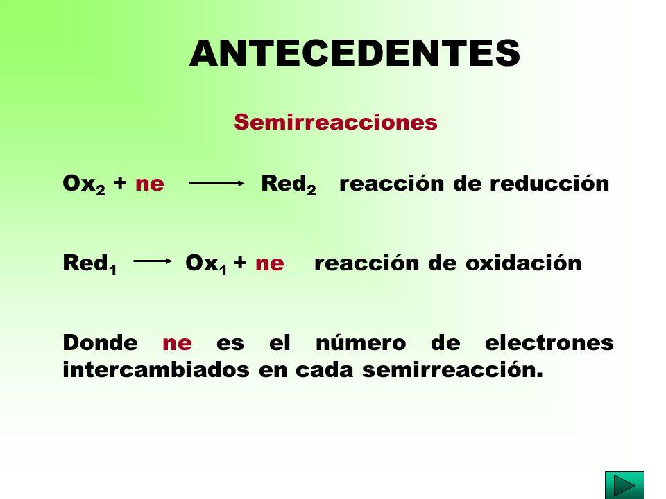 ANTECEDENTES Ox 2 + ne Red 2 reacción de reducción Red 1 Ox 1 + ne reacción de oxidación Donde ne es el número de electrones intercambiados en cada semirreacción.