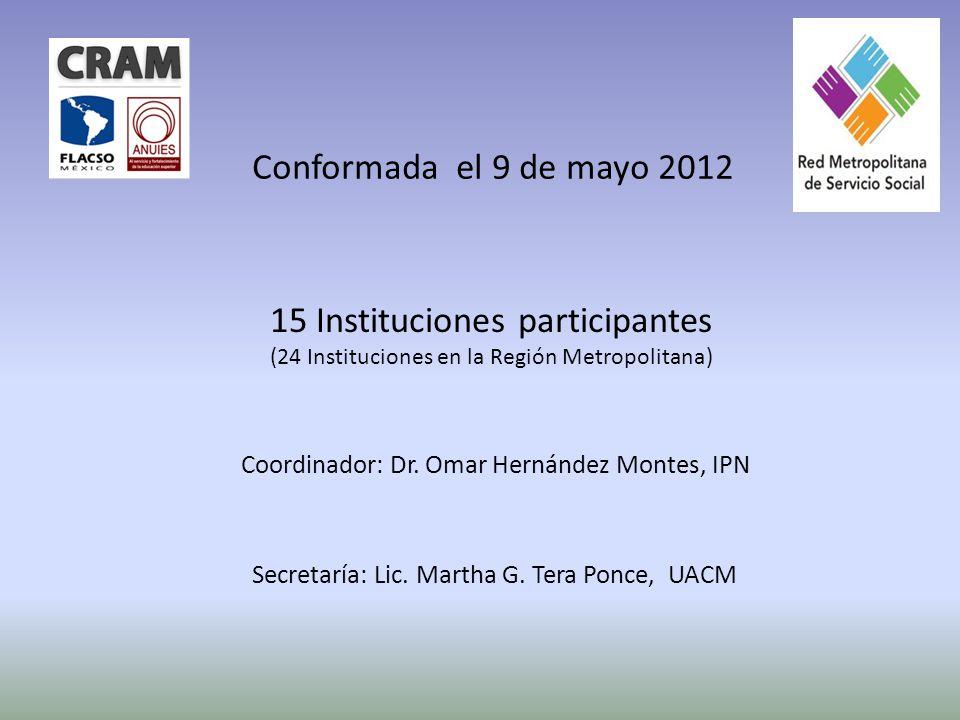 Conformada el 9 de mayo 2012 15 Instituciones participantes (24 Instituciones en la Región Metropolitana) Coordinador: Dr. Omar Hernández Montes, IPN
