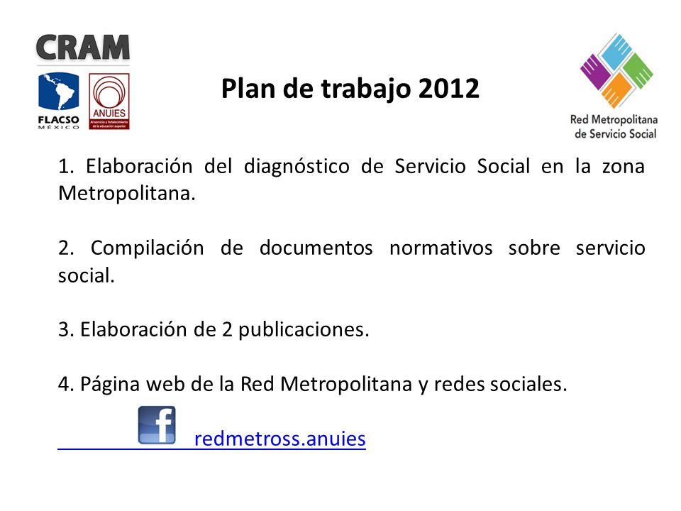 Plan de trabajo 2012 1. Elaboración del diagnóstico de Servicio Social en la zona Metropolitana. 2. Compilación de documentos normativos sobre servici