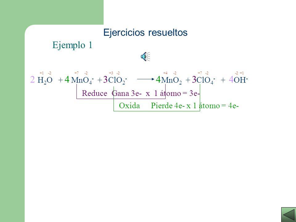 El número de electrones perdidos se coloca como coeficiente del elemento que gana electrones. 6. Igualar la cantidad de átomos en ambos miembros de la