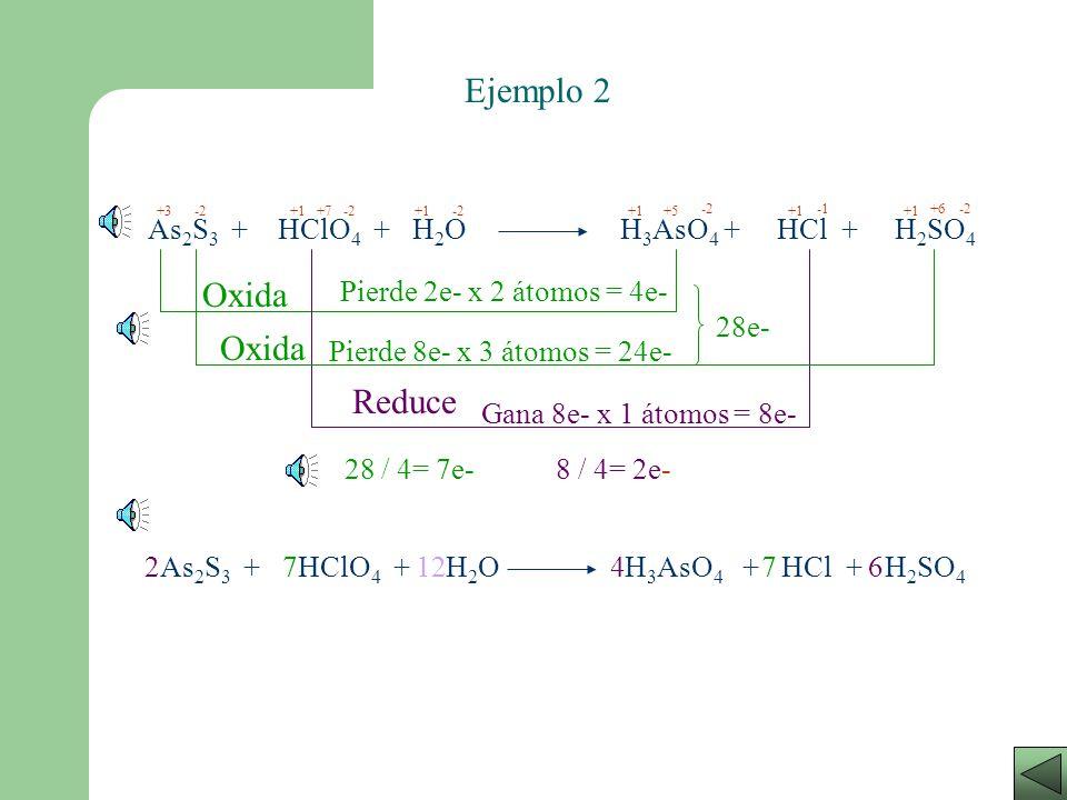 H 2 O + MnO 4 - + ClO 2 - MnO 2 + ClO 4 - + OH - +1-2+7-2+3+4-2+7-2 +1-2 Reduce Oxida Gana 3e- x 1 átomo = 3e- Pierde 4e- x 1 átomo = 4e- 434324 Ejerc