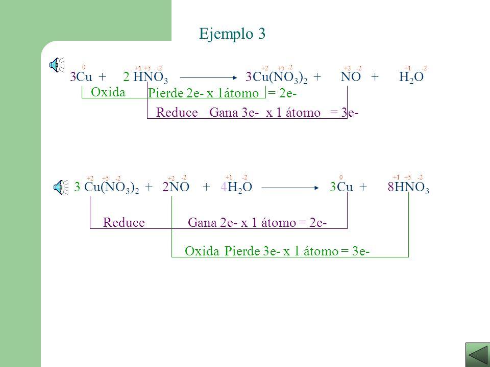+3+1+7-2 +1 As 2 S 3 + HClO 4 + H 2 O H 3 AsO 4 + HCl + H 2 SO 4 -2 +1 +5+1 +6-2 Oxida Reduce 2As 2 S 3 + 7HClO 4 + H 2 O H 3 AsO 4 + HCl + H 2 SO 4 P