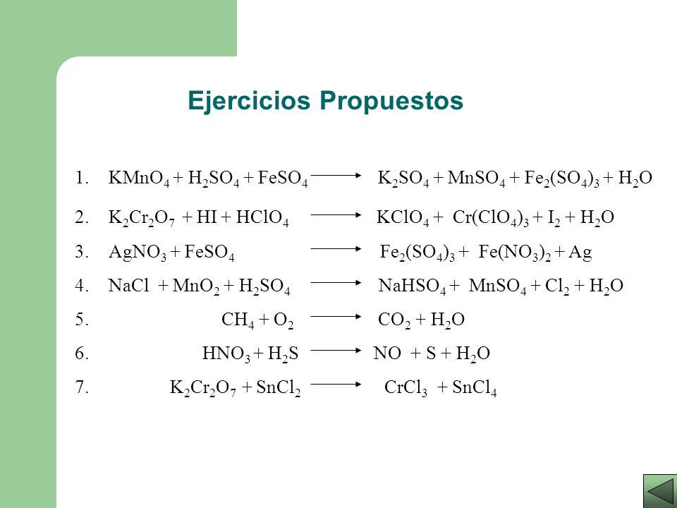 Cu + HNO 3 Cu(NO 3 ) 2 + NO + H 2 O +5 -2 0 +1-2+2 -2 +2+1-2 3 Cu(NO 3 ) 2 + 2NO + 4H 2 O 3Cu + 8HNO 3 Oxida Reduce Pierde 2e- x 1átomo = 2e- Gana 3e-