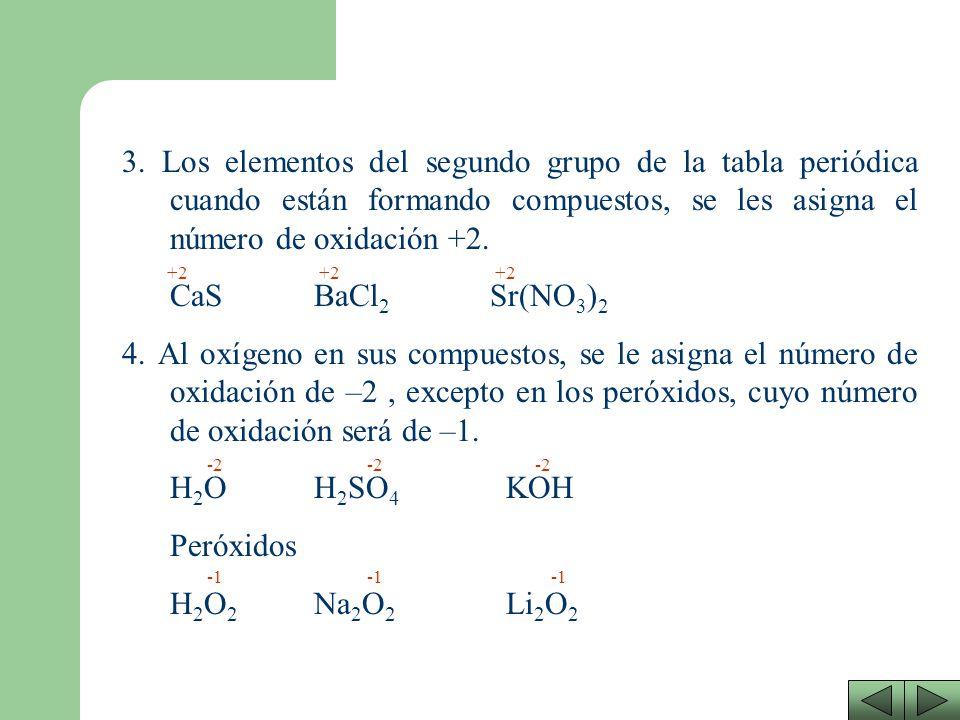 REGLAS PARA ASIGNAR NÚMEROS DE OXIDACIÓN Número de oxidación: es el número de electrones que utiliza un átomo para formar un compuesto. Si el átomo se