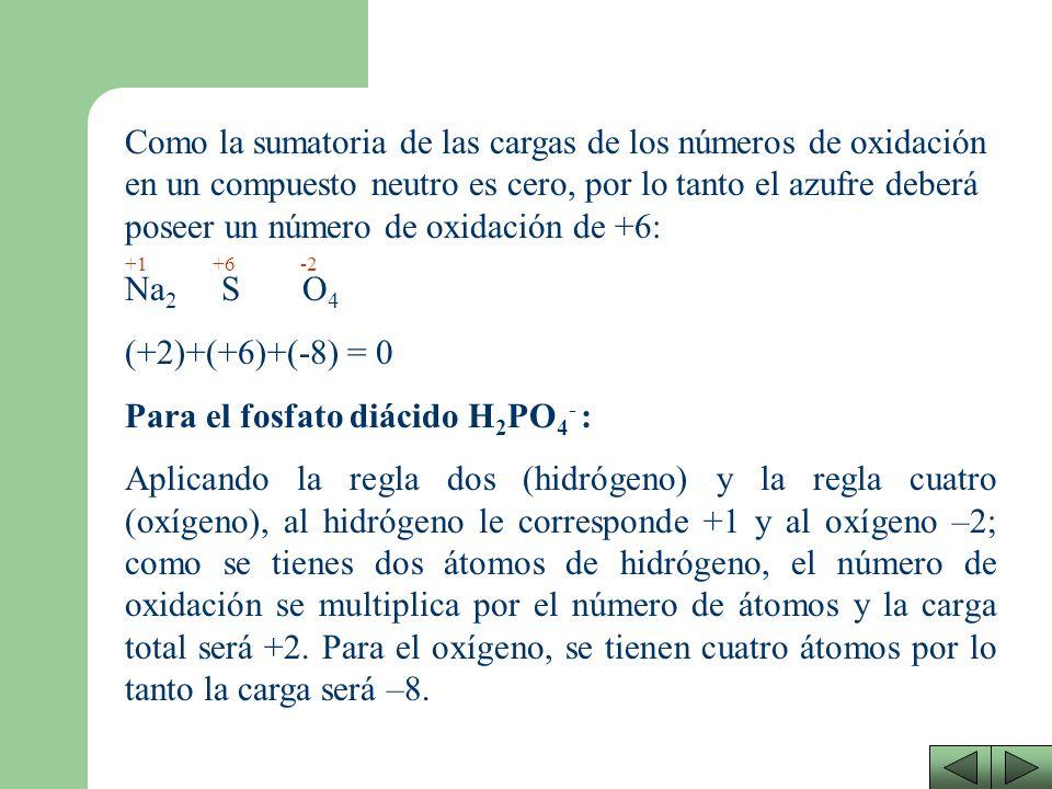 Ejemplos de aplicación de las reglas para asignar el número de oxidación Asigne los números de oxidación a los siguientes compuestos: Sulfato de sodio