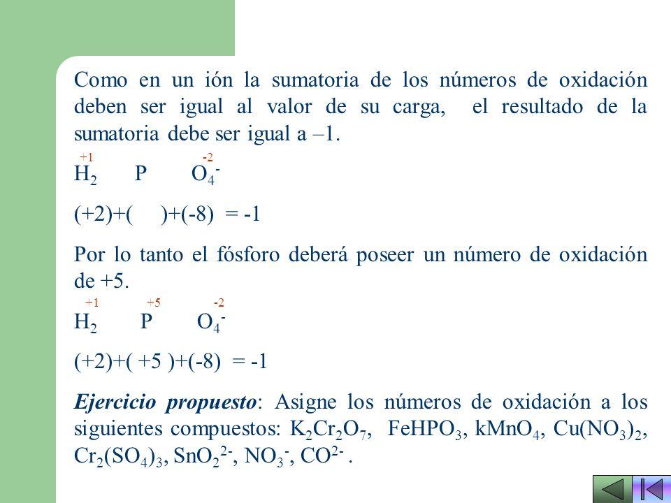 Como la sumatoria de las cargas de los números de oxidación en un compuesto neutro es cero, por lo tanto el azufre deberá poseer un número de oxidació
