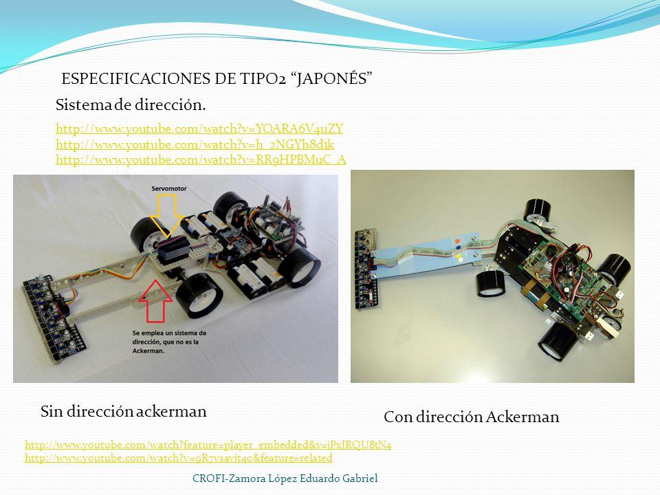 ESPECIFICACIONES DE TIPO2 JAPONÉS Sistema de dirección.
