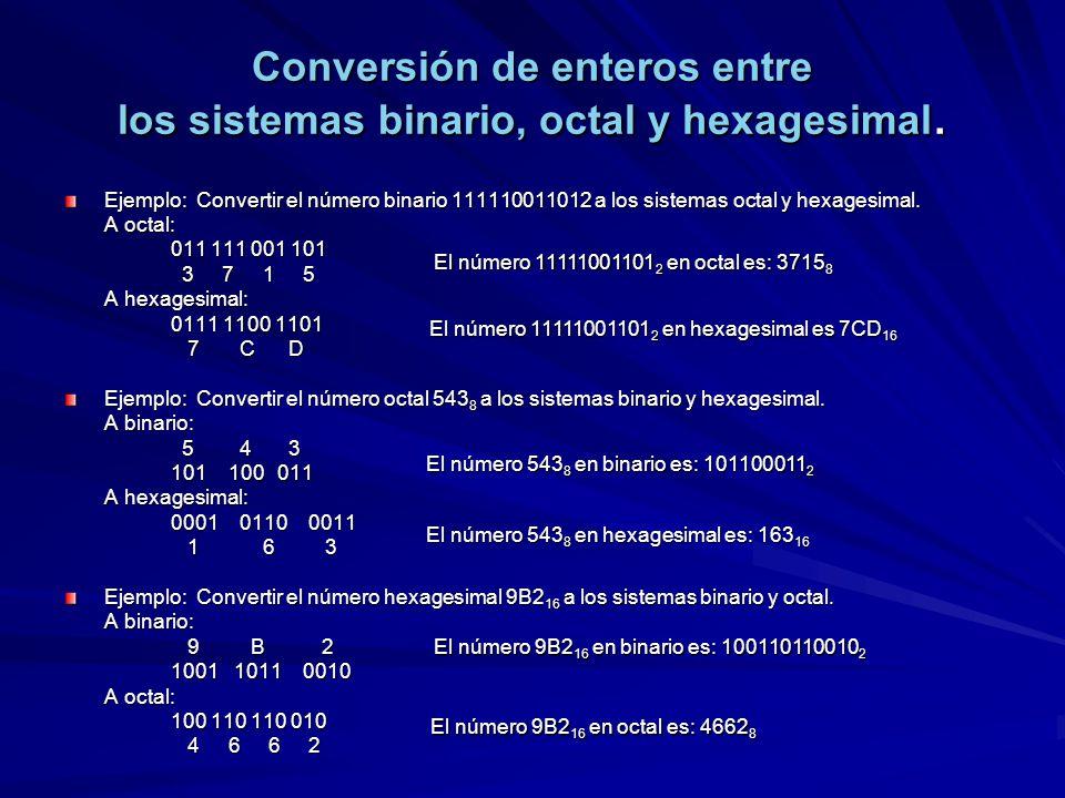 Conversión de enteros entre los sistemas binario, octal y hexagesimal. Ejemplo: Convertir el número binario 111110011012 a los sistemas octal y hexage